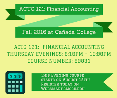 Classes for the Fall 2016 semester!